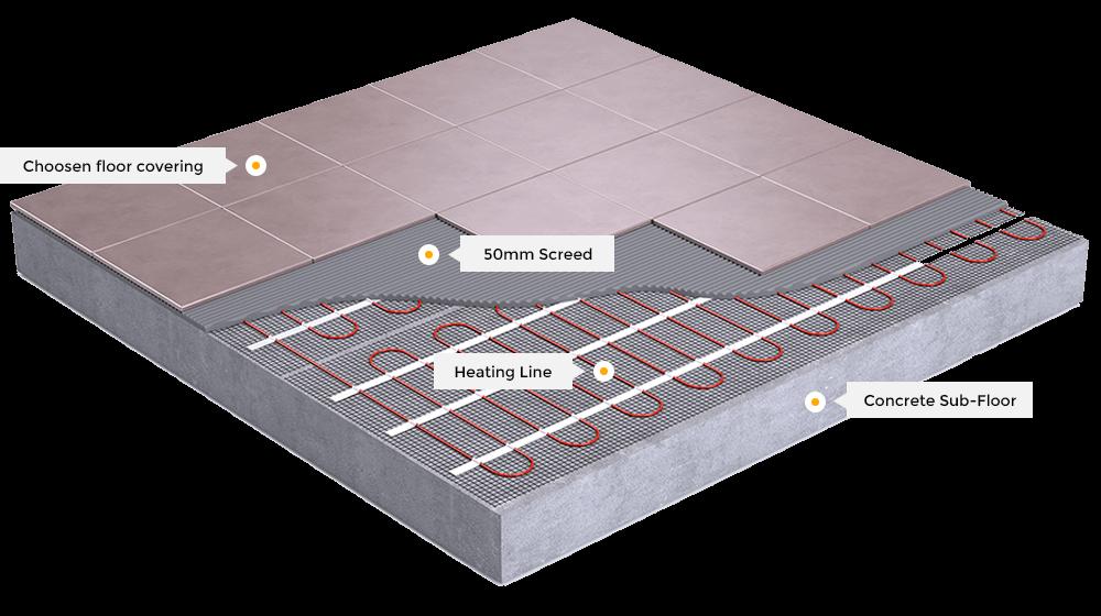 https://infoterm.com.pl/wp-content/uploads/2018/09/ellipse_heating_line.png
